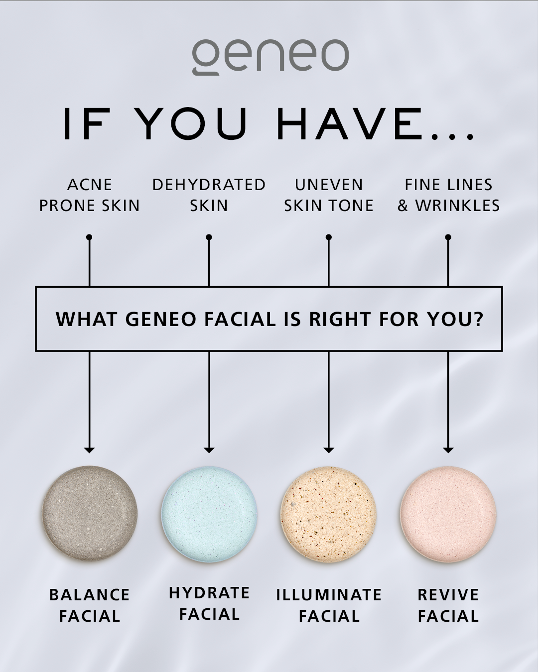 Options for a customized facial in McKinney with OxyGeneo at Avila Skin Stuio