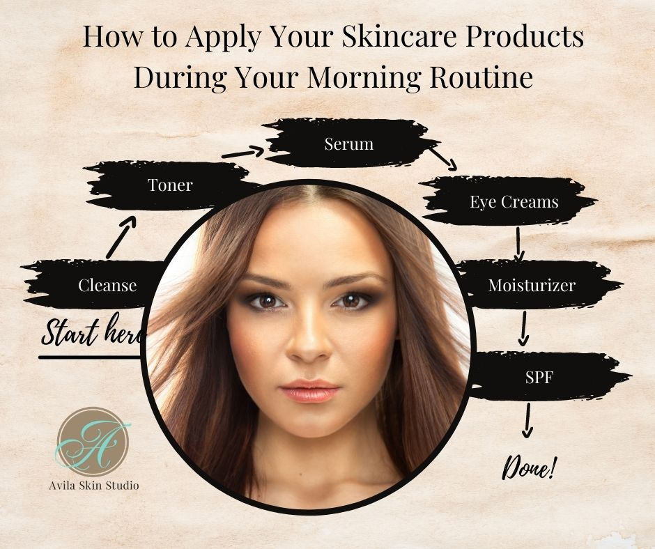 How to apply products